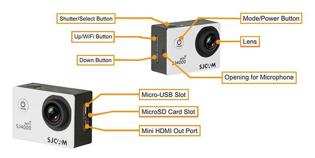 Petunjuk Penggunaan SJCAM SJ4000 SJ5000 dan M10