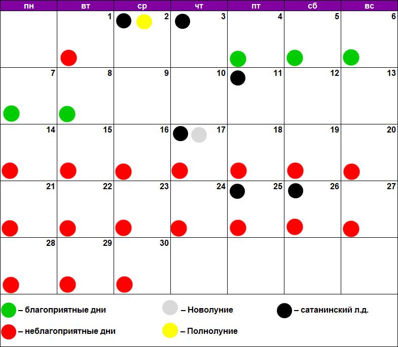 Эпиляция по лунному календарю сентябрь 2020