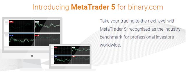 Cara Buka Grafik Market di MT5 binary.com