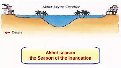 Ancient Egyptian Farming Akhet season
