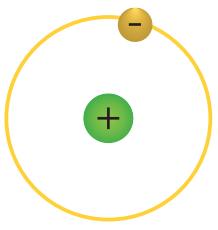 Gambar konfigurasi elektron untuk atom netral 1H