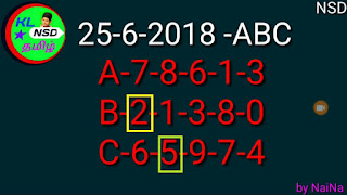 25-06-2018 abc win win W-466 kerala lottery guessing  by Raja Naina
