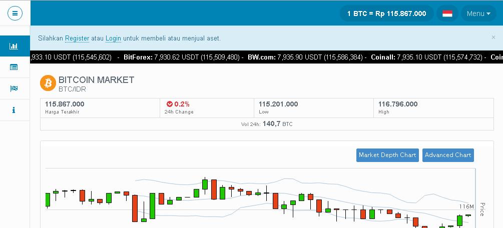 Geriausias bitcoinas Bitcoin kasimas, iš anksto žinoma,