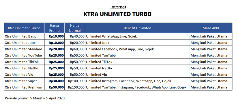 Cara Setting Psiphon Pro XL Unlimited Turbo Full Speed 24 ...