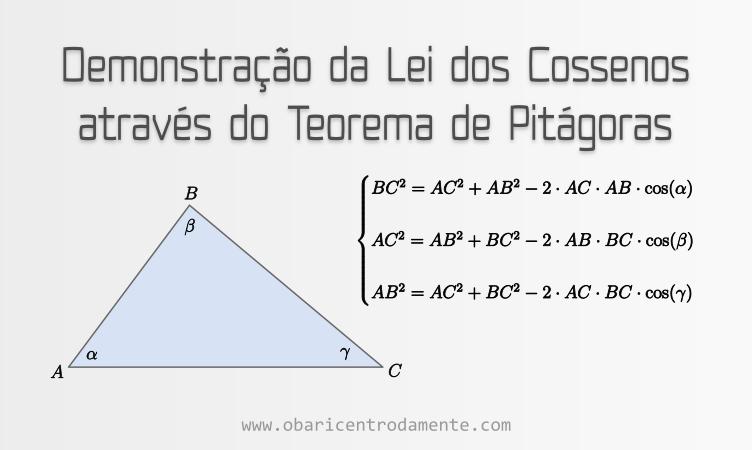 Demonstração da Lei dos Cossenos através do Teorema de Pitágoras