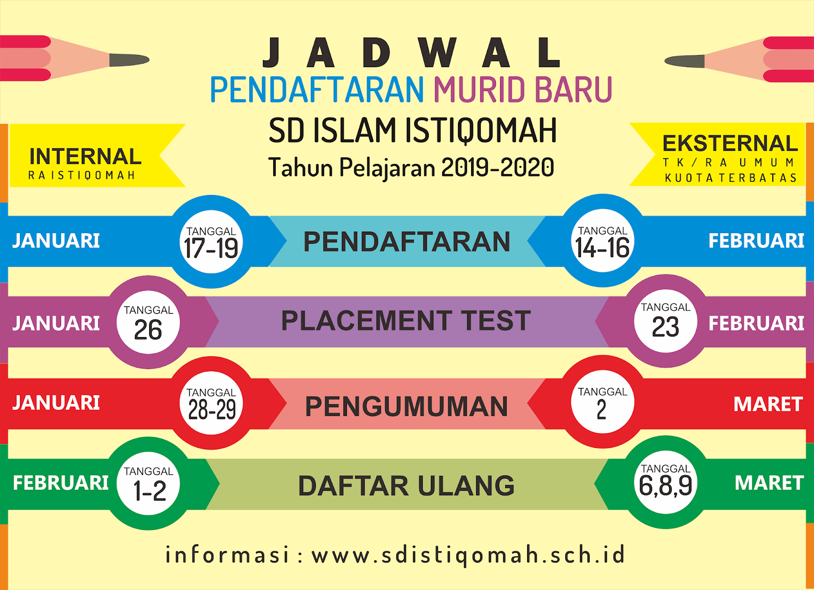 Jadwal Ppdb Sd Islam Istiqomah Kembali Membuka Pendaftaran Siswa Baru Tahun Pelajaran Berikut Ini Adalah Jadwal Penerimaan Murid Baru