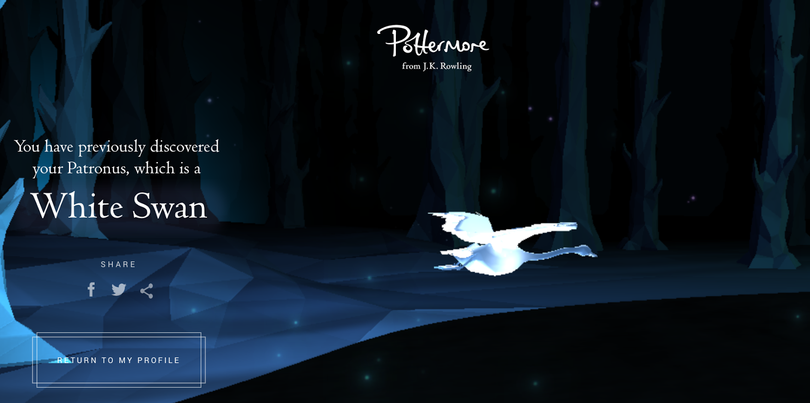 Descubre Cuál Es Tu Patronus De Harry Potter Y Casa Y Varita