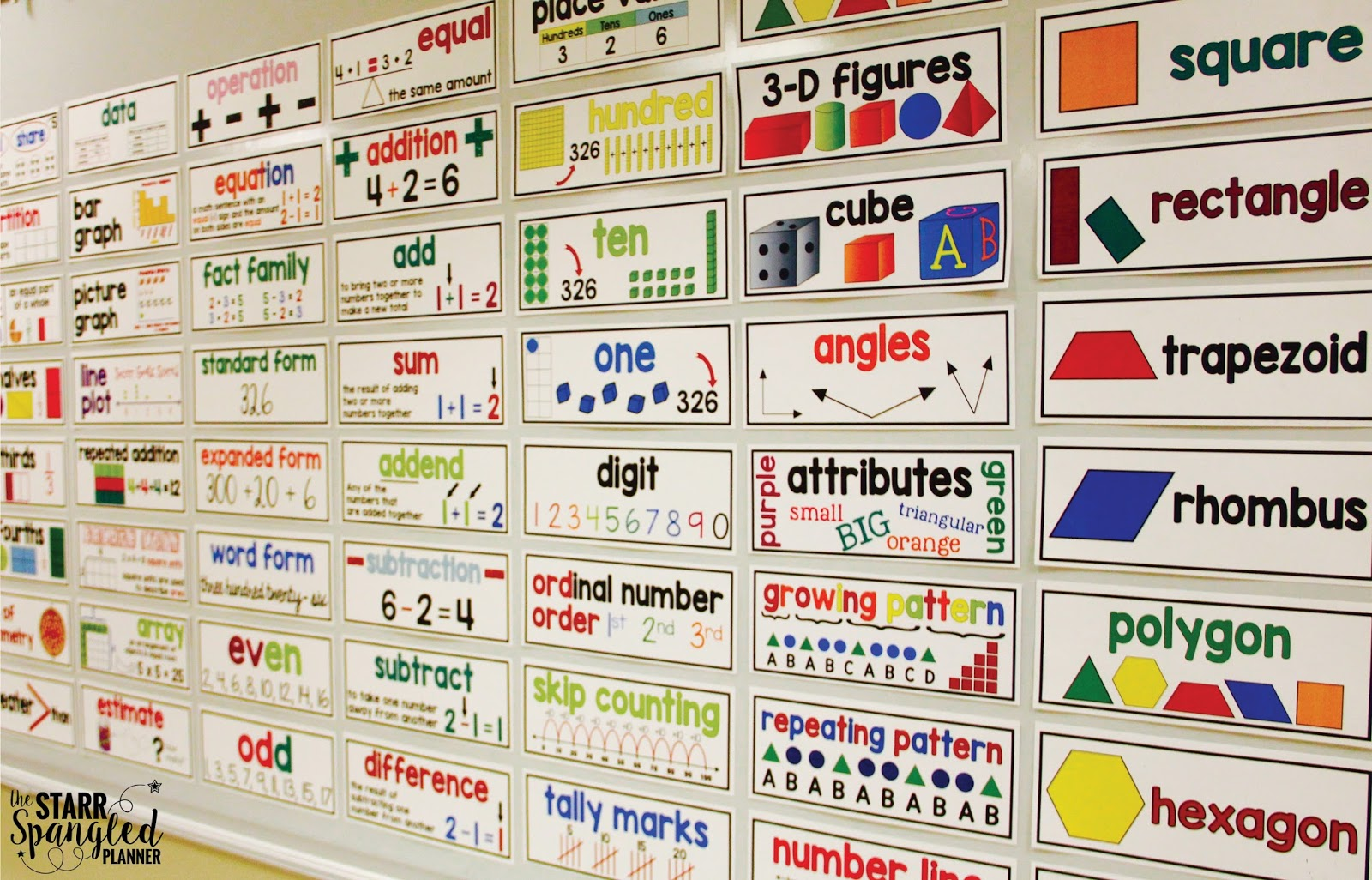 Math Word Walls How To Teach Math Vocabulary