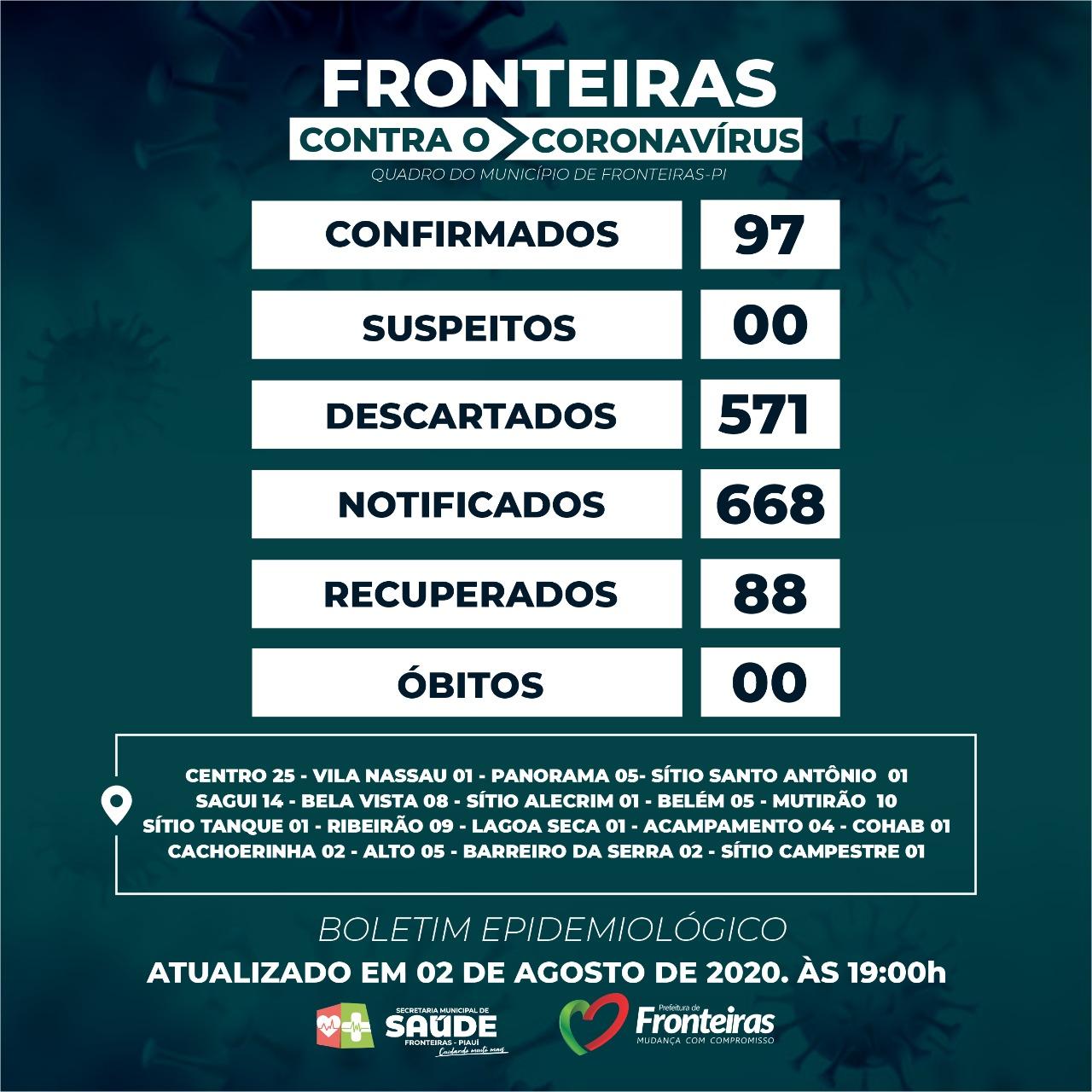FRONTEIRAS (PI) - BOLETIM EPIDEMIOLÓGICO DE 02/08/2020