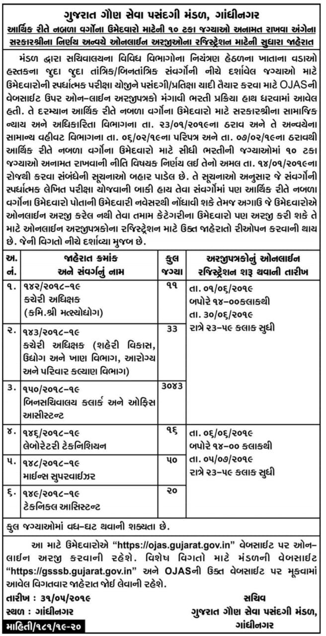 Bin sachivalay Clerk Notification 2019