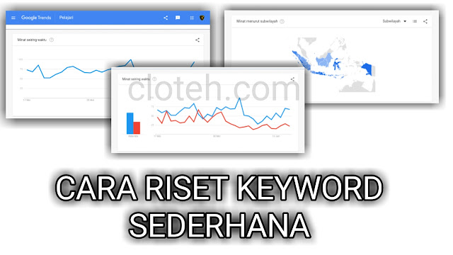 Cara riset keyword paling mudah - seo blog