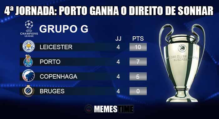 GIF Memes Time, da bola que rola e faz rir - Classificação após a 4ª Jornada do Grupo G da Champions League: Porto 1 - 0 Bruges & Copenhaga 0 – 0 Leicester | Porto ganha o direito de sonhar