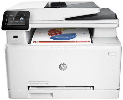 d never await this much surgical operation from such a pocket-size parcel Hp LaserJet Pro M274n Driver Downloads