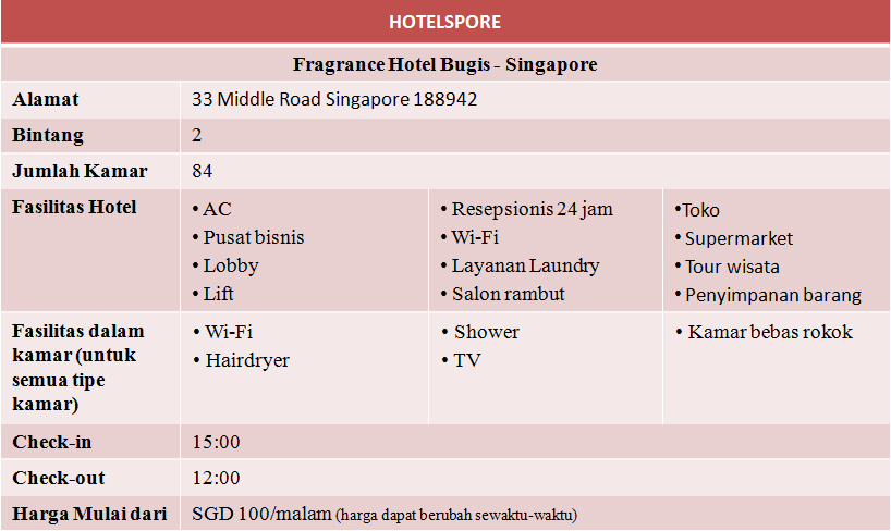 Ini adalah data harga kamar minimal, fasilitas serta alamat Fragrance Hotel Bugis - Singapore.