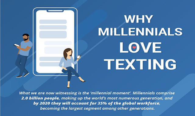 Why Millenials Love Texting #infographic