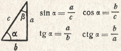 Trigonometric functions in a triangle. Mathematics For Blondes.