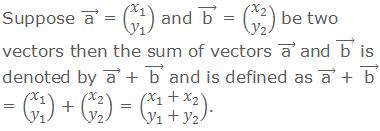 """Suppose ( """"a""""  ) ⃗ = (■(x_1@y_1 )) and ( """"b""""  ) ⃗ = (■(x_2@y_2 )) be two vectors then the sum of vectors ( """"a""""  ) ⃗ and ( """"b""""  ) ⃗ is denoted by ( """"a""""  ) ⃗ + ( """"b""""  ) ⃗ and is defined as ( """"a""""  ) ⃗ + ( """"b""""  ) ⃗ = (■(x_1@y_1 )) + (■(x_2@y_2 )) = (■(x_1+x_2@y_1+y_2 ))."""
