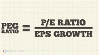 PEG Ratio