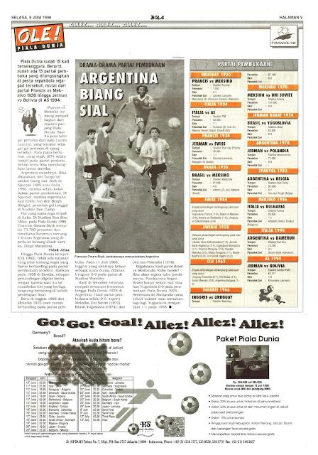 DRAMA PARTAI PEMBUKAAN ARGENTINA BIANG SIAL