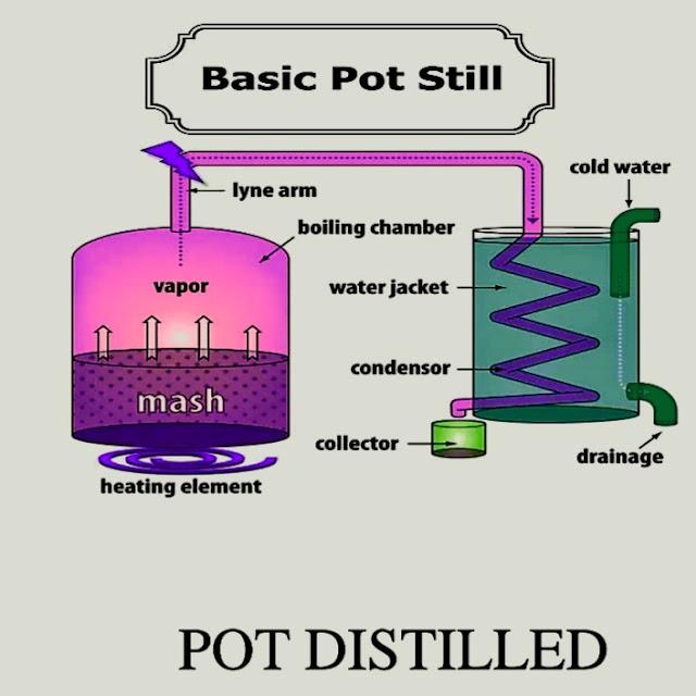 pot distilled