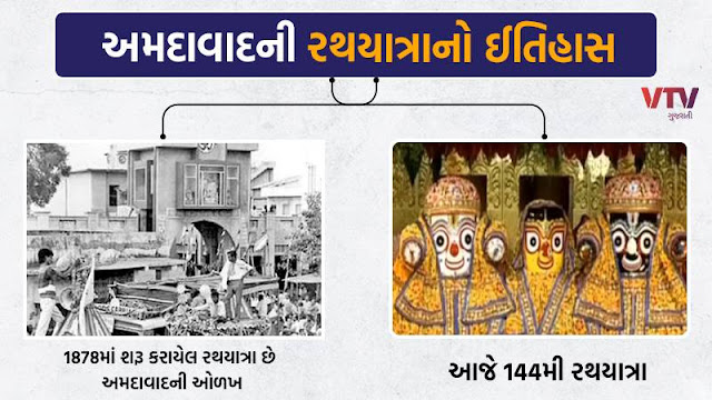 When was the first Ahmedabad Rathyatra held