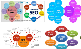 The Page Title Tag for SEO