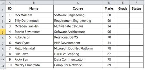 Kumpulan Soal Praktek Microsoft Excel 2010 Belajar Komputer Untuk Pemula