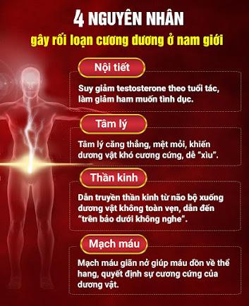 Nguyên nhân gây rối loạn cương dương ở nam giới