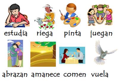 Blog de los ni os el verbo n mero y persona for A comer en frances