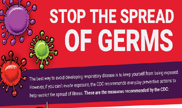 Stop the Spread of Germs #infographic