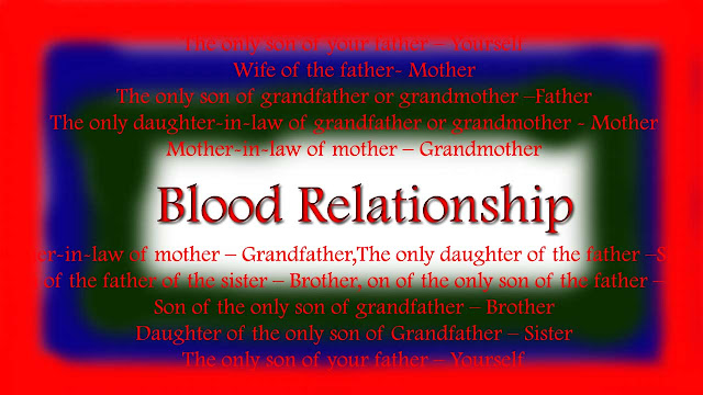 Tips To Identify BLOOD RELATION Mental Ability Test