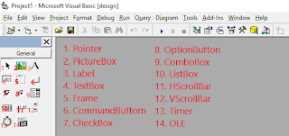 Komponen pada Toolbox Visual Basic 6.0