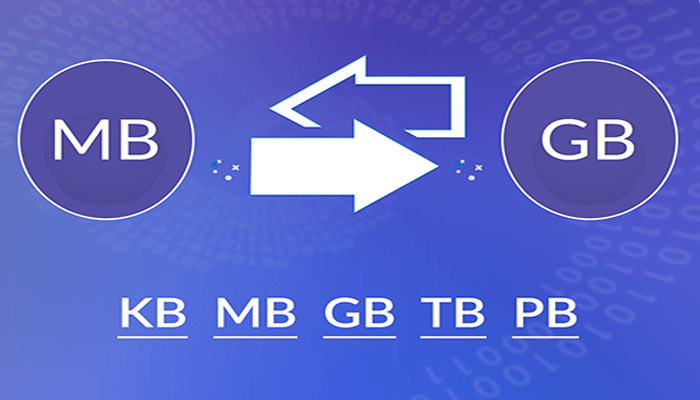 KB, MB और GB की फुल फॉर्म क्या है
