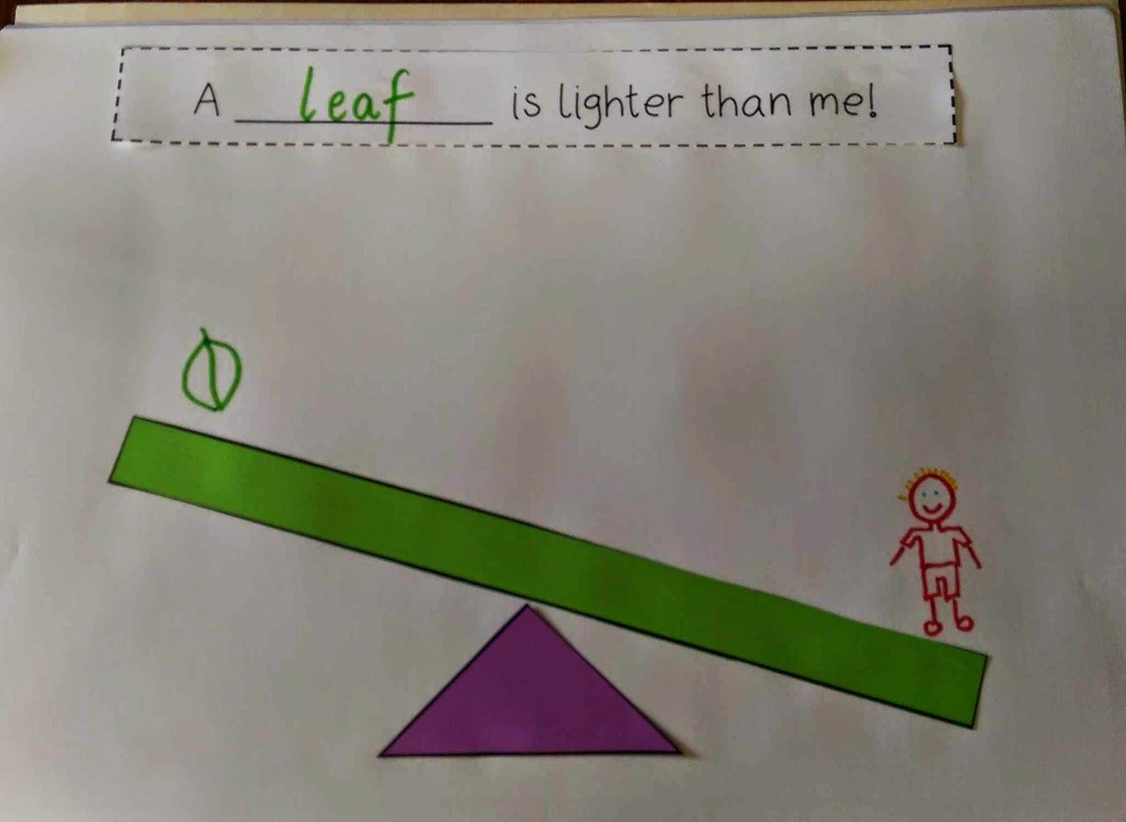 Measuring For Beginners