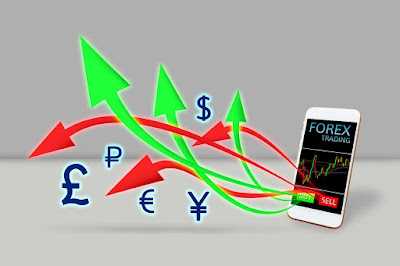 Forex Trading - Supply & Demand Management