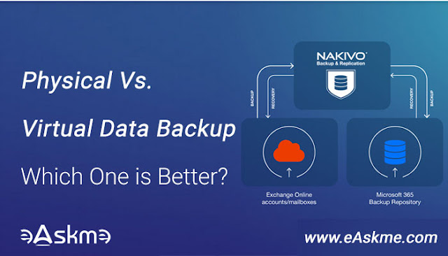 Physical Versus Virtual Data Backup: Which One is Better?: eAskme