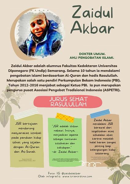 dr. Zaidul Akbar JSR