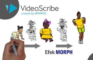 Cara Menggunakan Efek Morph Sparkol Videoscribe