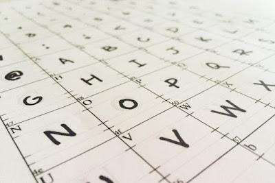 words to practice your handwriting