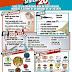 Rencana Diet Sistem 20: Tips  Menjaga Kesehatan ala Dr. Oz