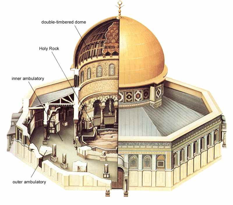 Islamic Art and Architecture: Dome of the Rock