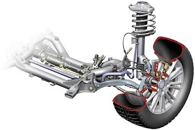 Shock breaker mempunyai fungsi yang sangat vital pada sebuah kendaraan Tips Merawat Shock Breaker Mobil