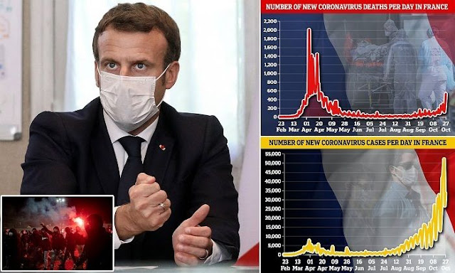 Remuk Redam, Kontroversi Nabi Belum Usai Presiden Prancis Emmanuel Macron Nyatakan Lockdown Nasional