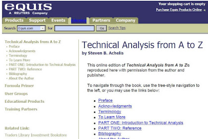 Ebook Technical Analysis From A To Z PDF