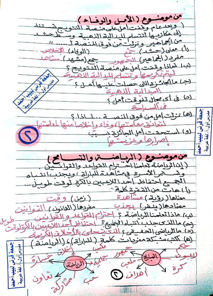 مراجعة اللغة العربية للصف الخامس الابتدائي ترم ثاني أ/ جمعة قرني لبيب 2