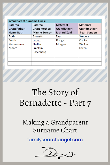 Making a Grandparent Surname Chart