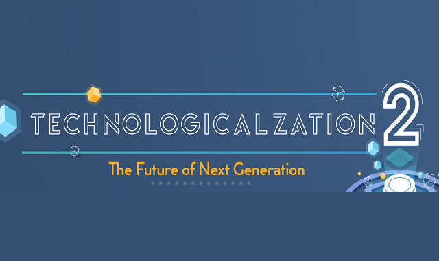 2020 brings you the latest technology trends – Part II
