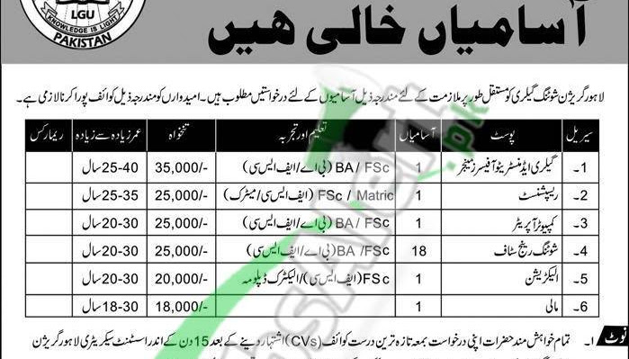 Lahore Garrison Shooting Gallery Jobs 2019 Current Openings
