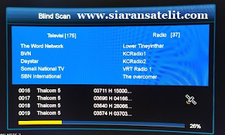 Cara Mengembalikan Channel TV yang Hilang pada Parabola