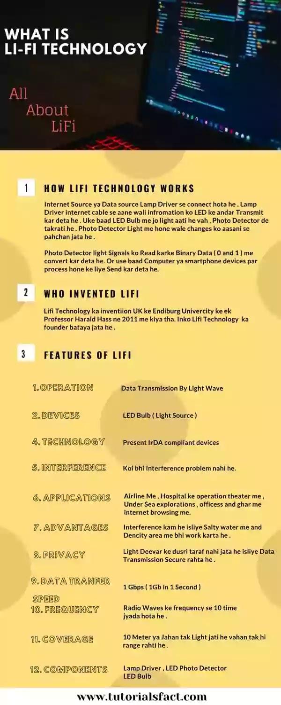 What is Li-Fi Technology In Hindi